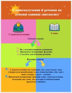 інфографіка словосп